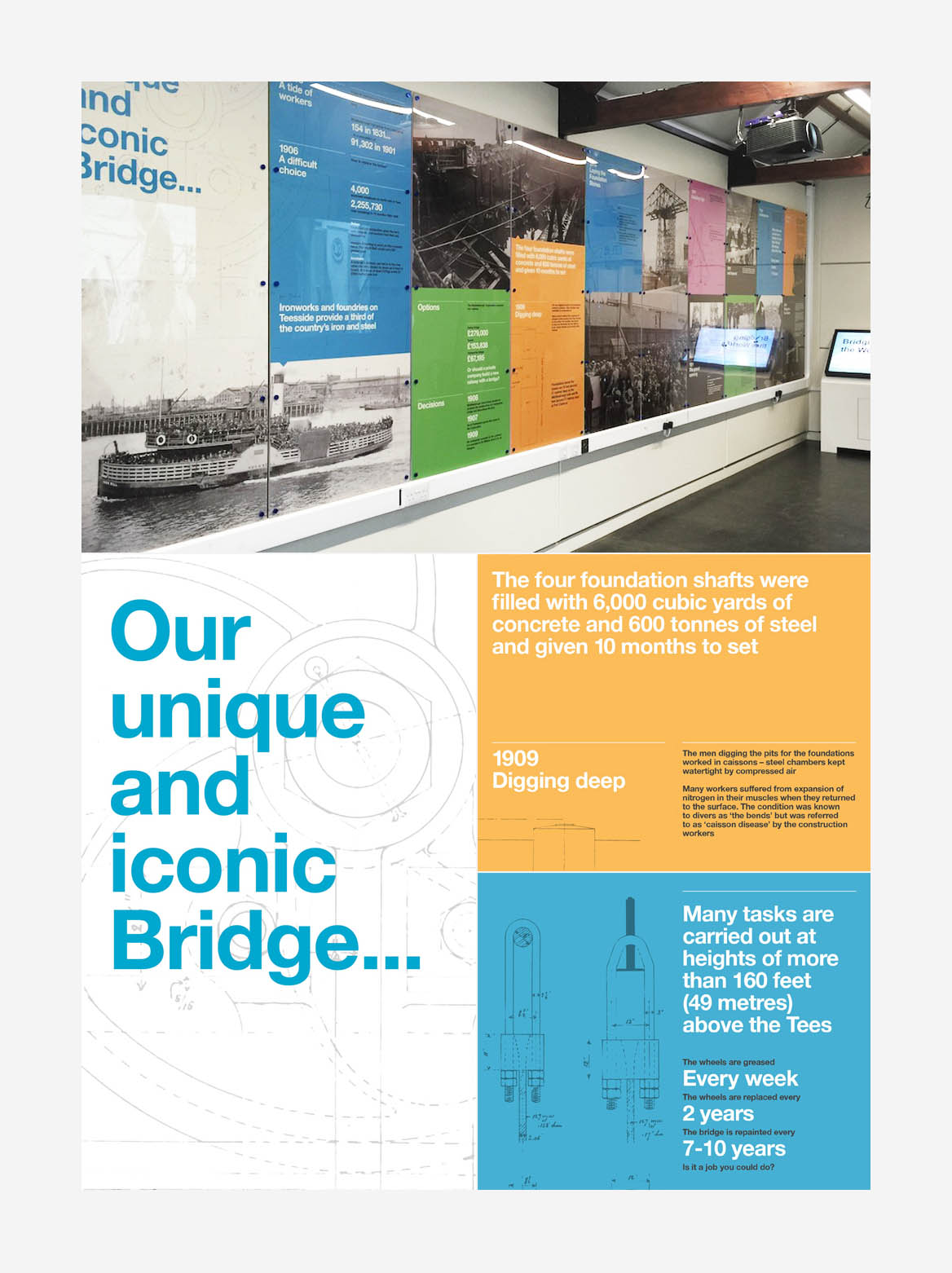 Tees Transporter Bridge Visitor Experience
